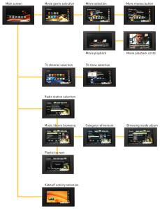 user-interface-usability-UX-web-design