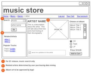 wireframe-ui-patterns-usability